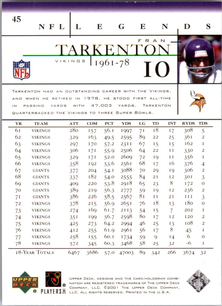2001 Upper Deck Legends #45 Fran Tarkenton back image