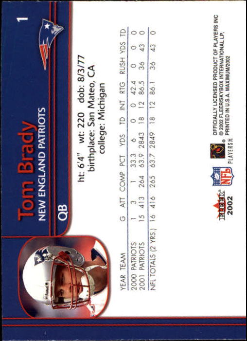 2002 Fleer Maximum #1 Tom Brady back image