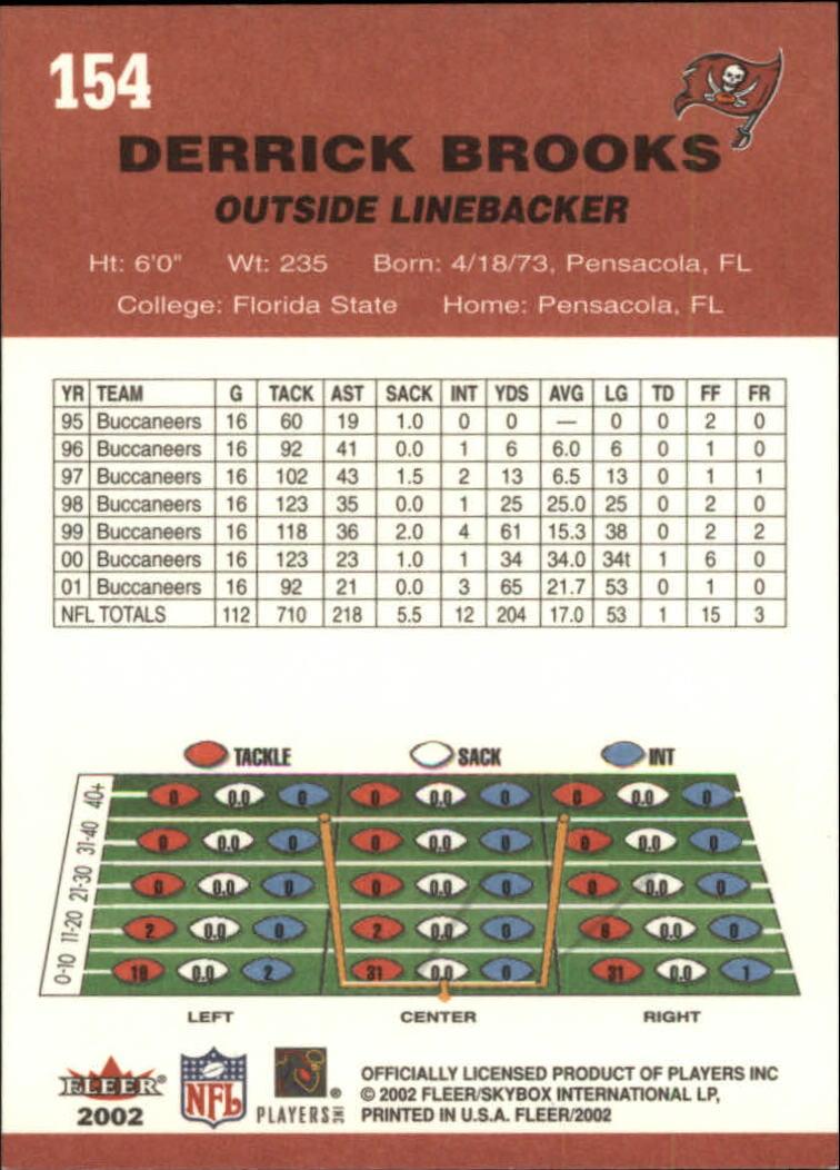 2002 Fleer Tradition #154 Derrick Brooks back image