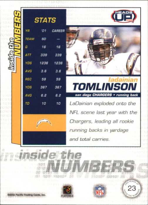 2002 Pacific Heads Up Inside the Numbers #23 LaDainian Tomlinson back image