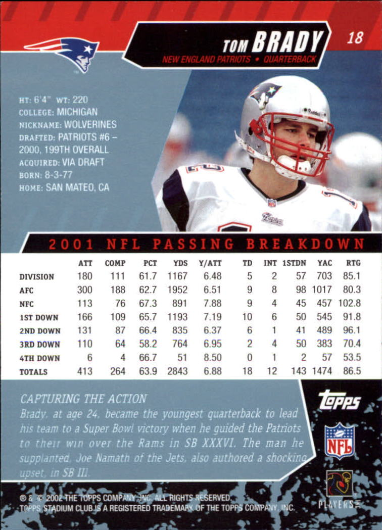2002 Stadium Club #18 Tom Brady back image