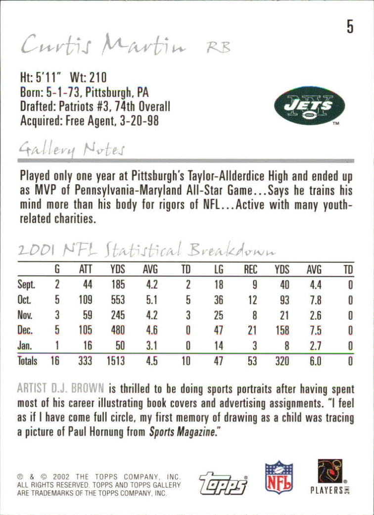 2002 Topps Gallery #5 Curtis Martin back image