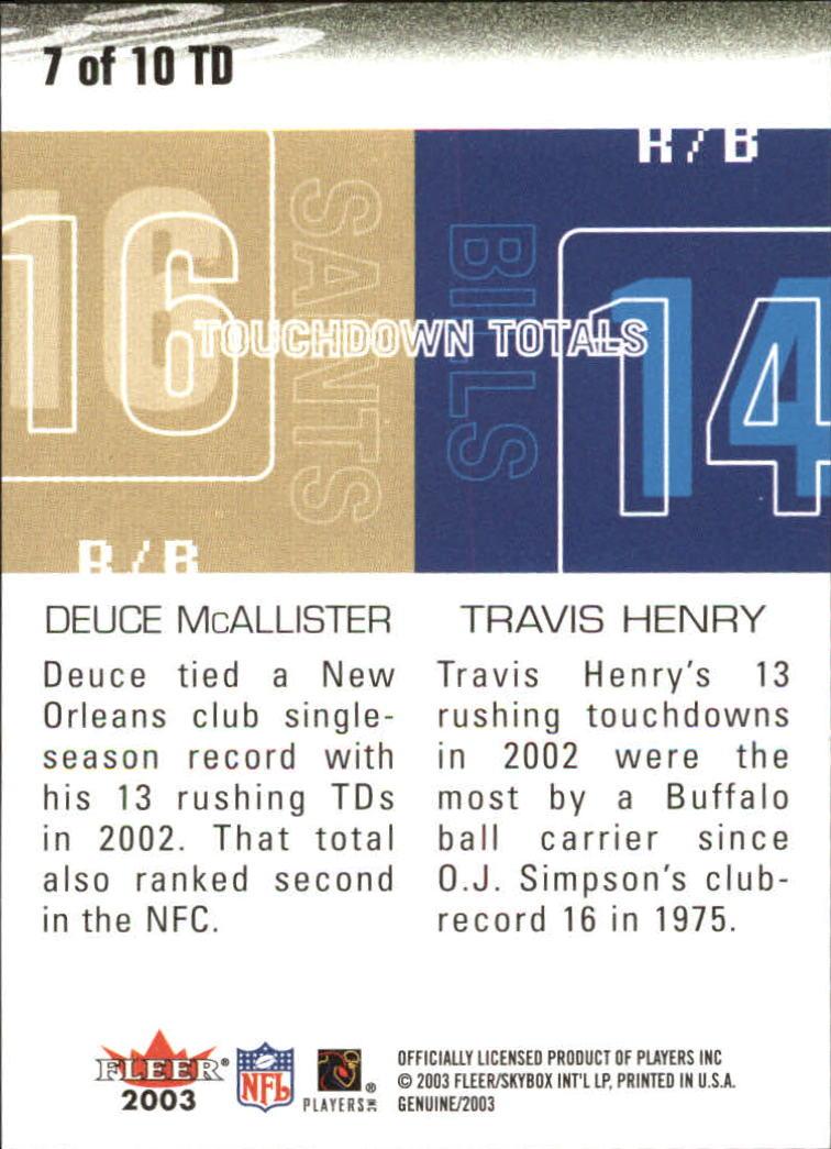 2003 Fleer Genuine Insider Touchdown Threats #7 Deuce McAllister/Travis Henry back image