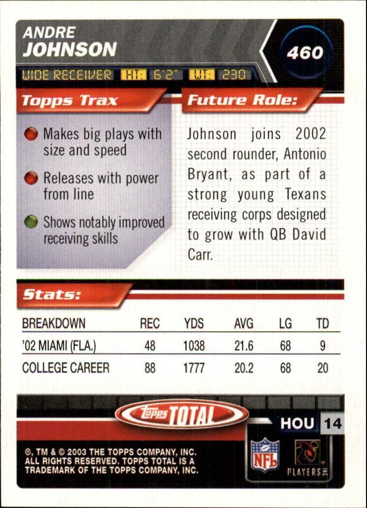 2003 Topps Total #460 Andre Johnson RC back image