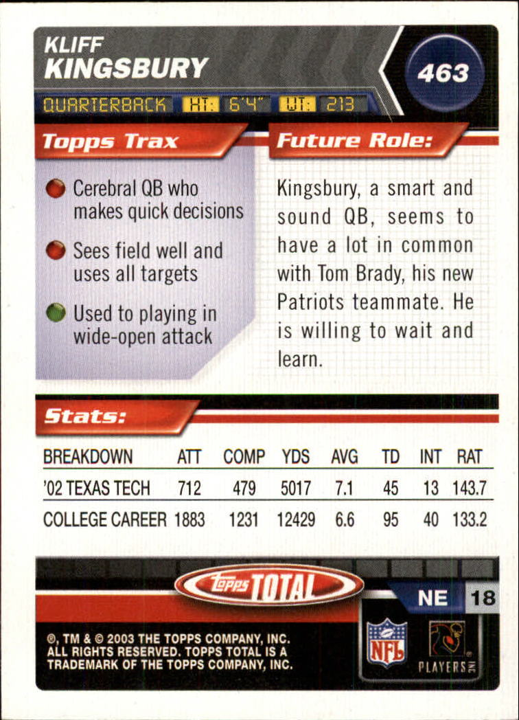 2003 Topps Total #463 Kliff Kingsbury RC back image