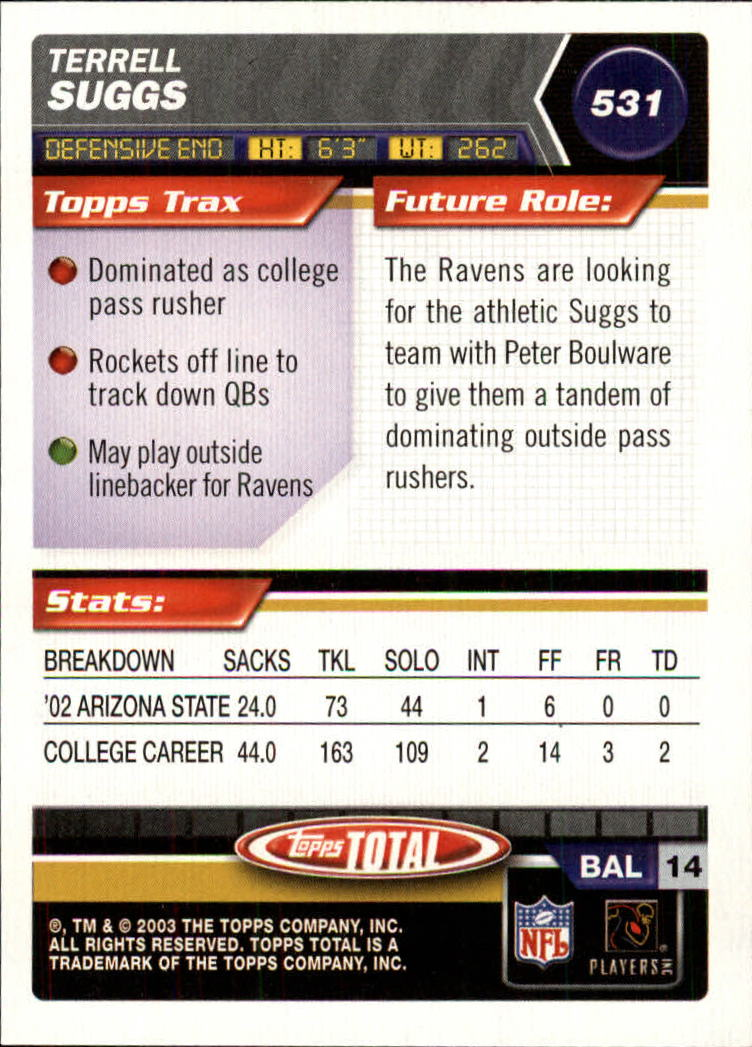 2003 Topps Total #531 Terrell Suggs RC back image