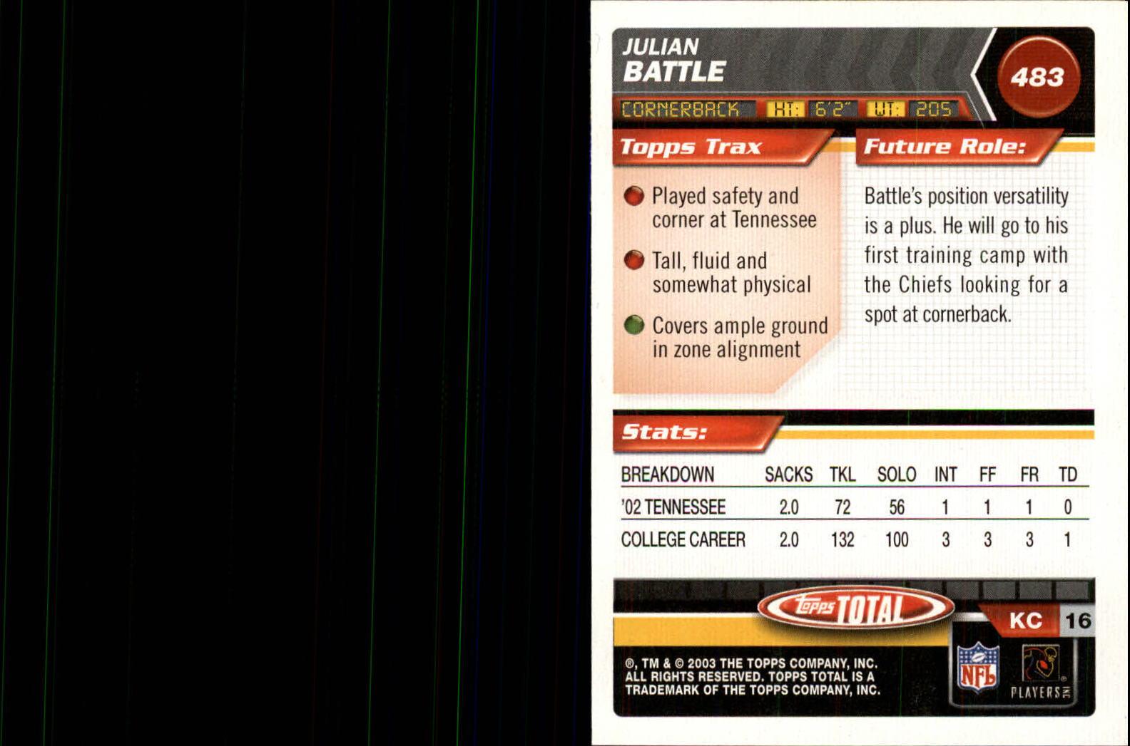 2003 Topps Total Silver #483 Julian Battle back image