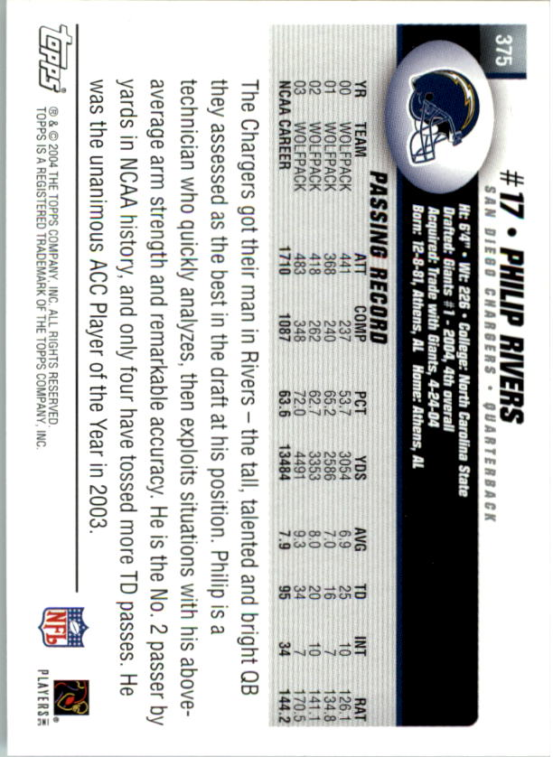 2004 Topps #375 Philip Rivers RC back image