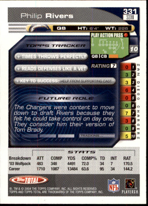 2004 Topps Total #331 Philip Rivers RC back image