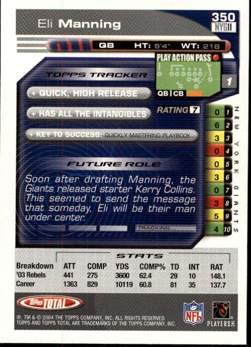 2004 Topps Total #350 Eli Manning RC back image
