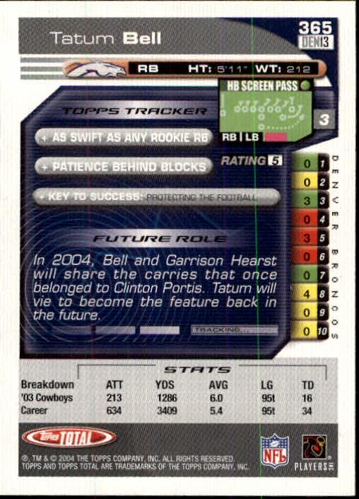 2004 Topps Total #365 Tatum Bell RC back image