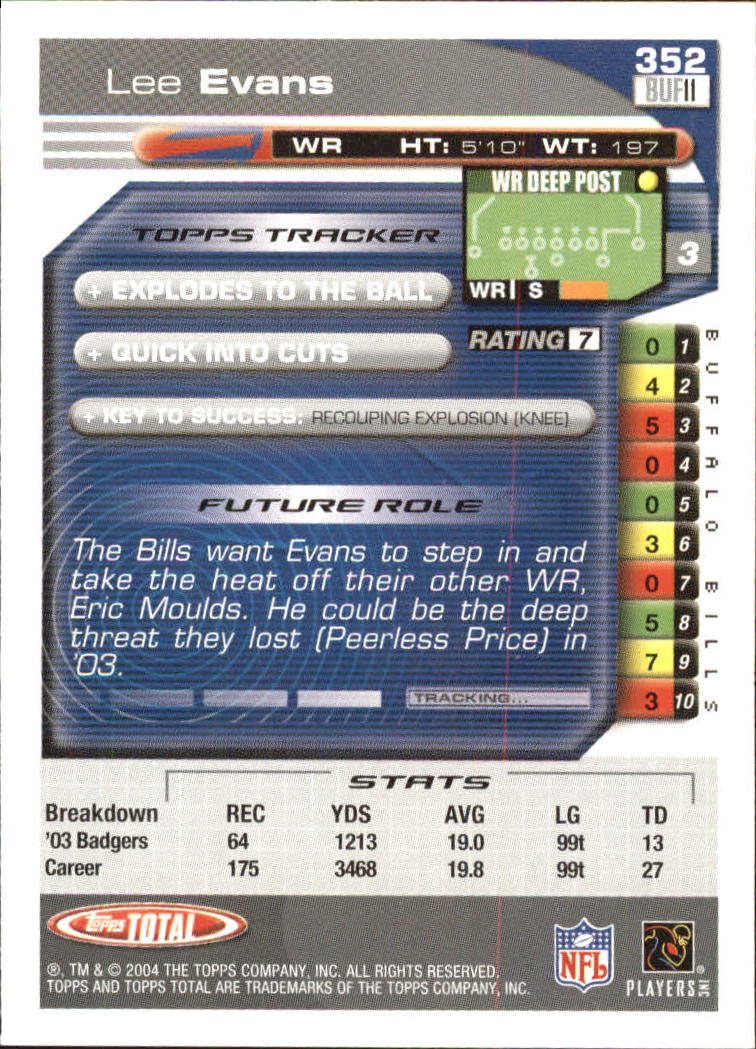 2004 Topps Total Silver #352 Lee Evans back image