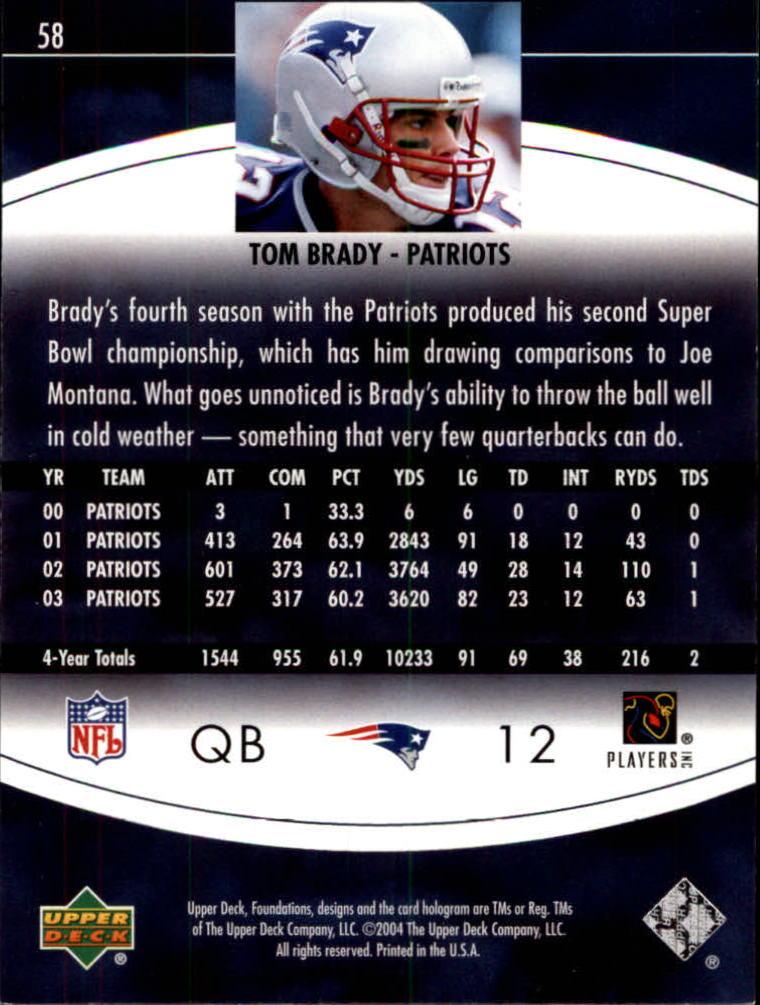 2004 Upper Deck Foundations #58 Tom Brady back image