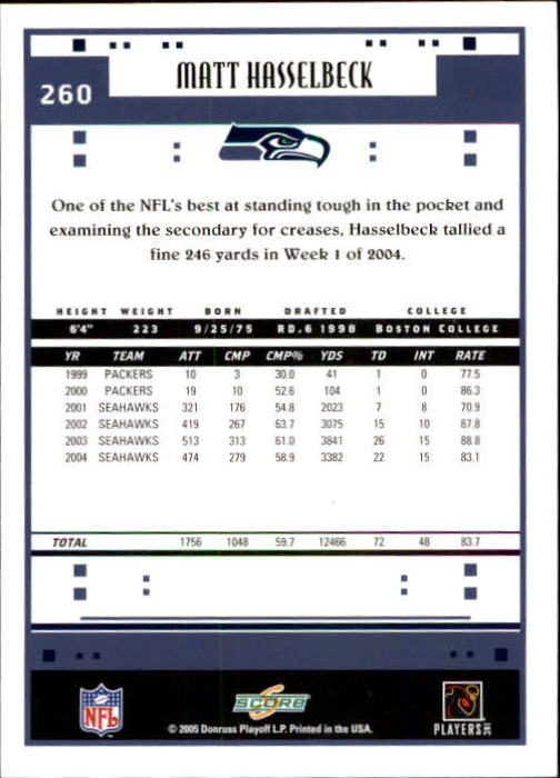 2005 Score #260 Matt Hasselbeck back image