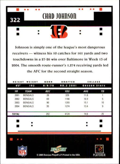 2005 Score #322 Chad Johnson PB back image