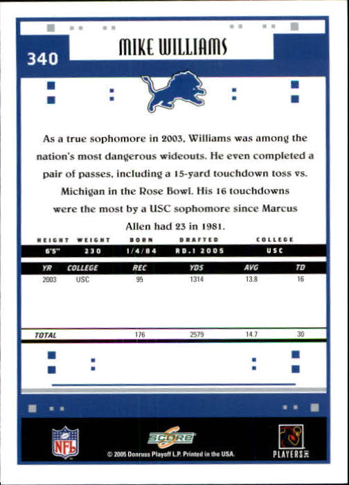2005 Score #340 Mike Williams back image