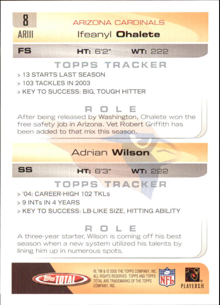 2005 Topps Total Silver #8 Ifeanyi Ohalete/Adrian Wilson back image