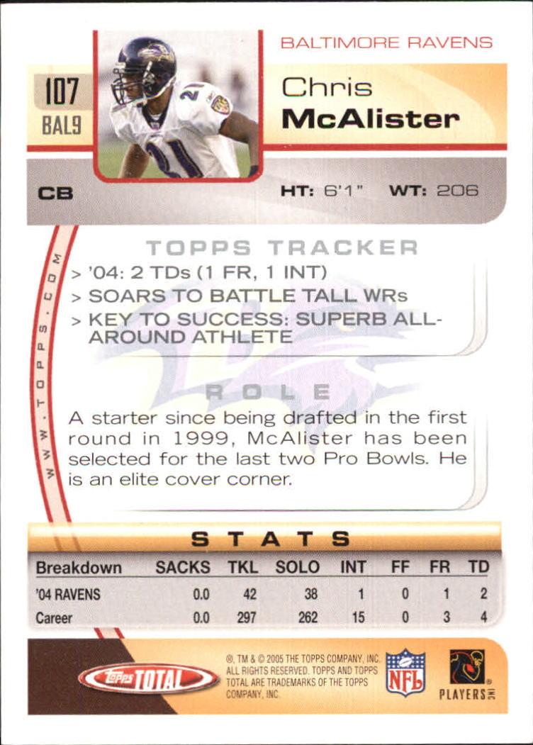 2005-Topps-Total-Football-Card-Pick-1-322 thumbnail 151