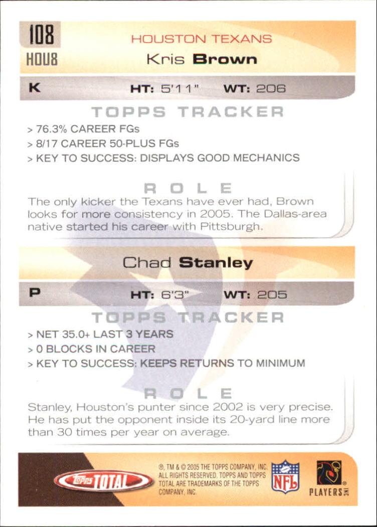2005-Topps-Total-Football-Card-Pick-1-322 thumbnail 153