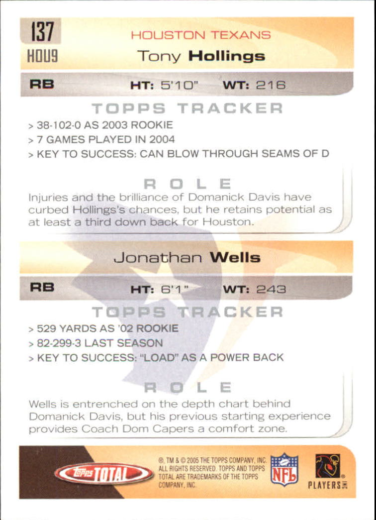 2005-Topps-Total-Football-Card-Pick-1-322 thumbnail 197