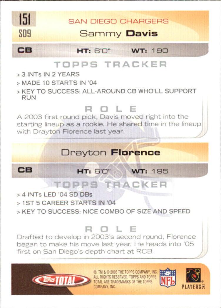 2005-Topps-Total-Football-Card-Pick-1-322 thumbnail 207