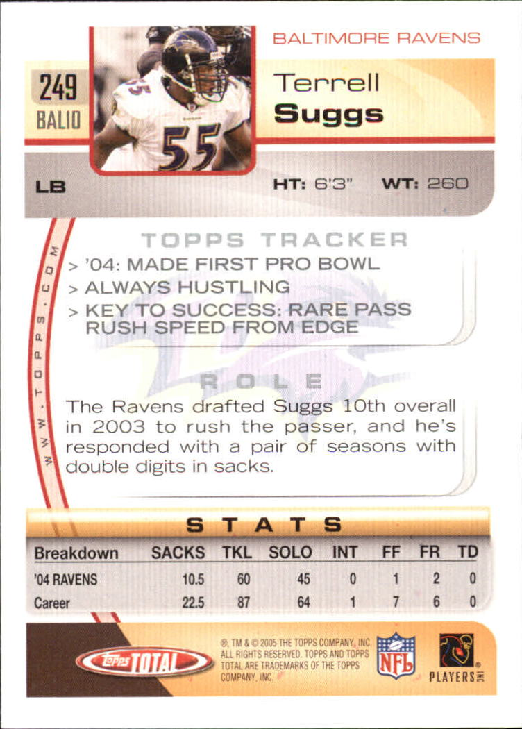 2005-Topps-Total-Football-Card-Pick-1-322 thumbnail 365