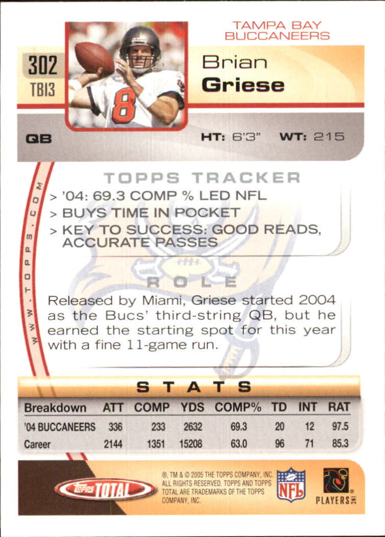 2005-Topps-Total-Football-Card-Pick-1-322 thumbnail 449