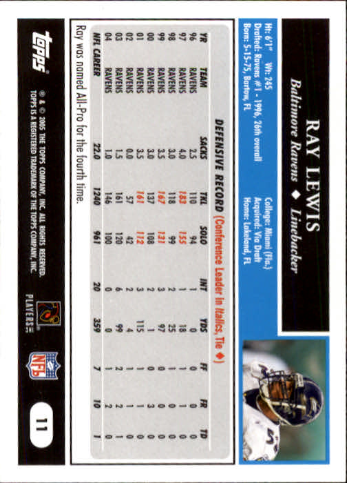 2005 Topps #11 Ray Lewis back image