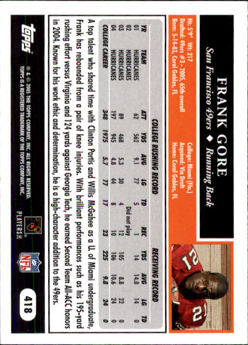 2005 Topps #418 Frank Gore RC back image