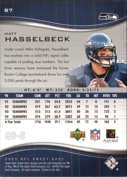 2005 Sweet Spot #87 Matt Hasselbeck back image