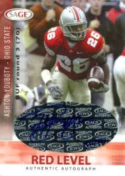 2006 SAGE Autographs Red #A58 Ashton Youboty/999