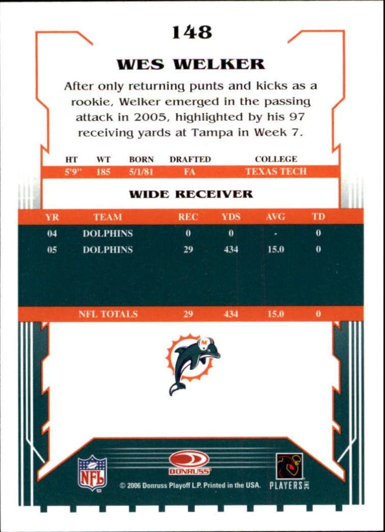 2006 Score #148 Wes Welker back image