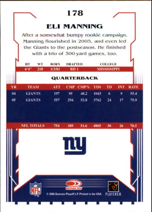 2006 Select #178 Eli Manning back image