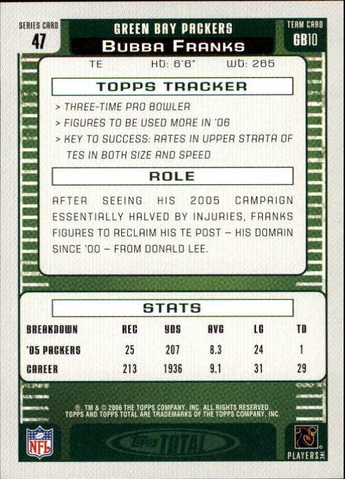 2006 Topps Total #47 Bubba Franks back image