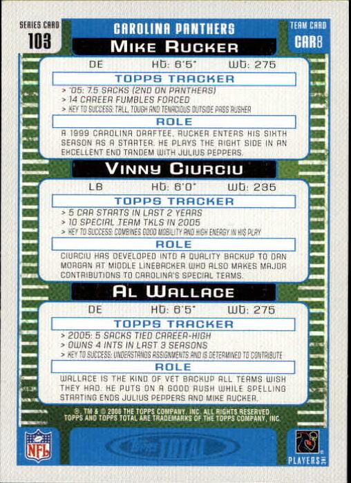 2006 Topps Total #103 Mike Rucker/Vinny Ciurciu RC/Al Wallace back image