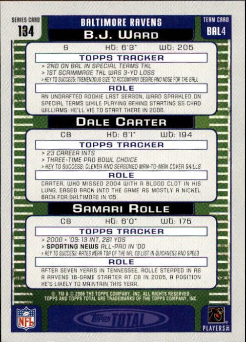 2006 Topps Total #134 B.J. Ward/Dale Carter/Samari Rolle back image