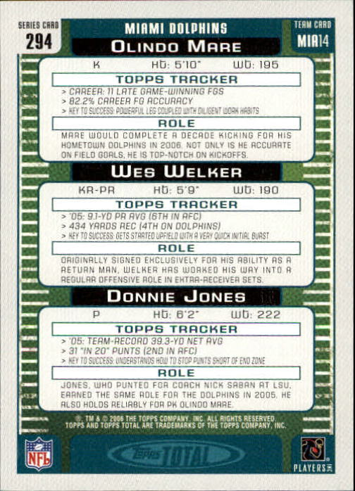 2006 Topps Total #294 Donnie Jones/Olindo Mare/Wes Welker back image