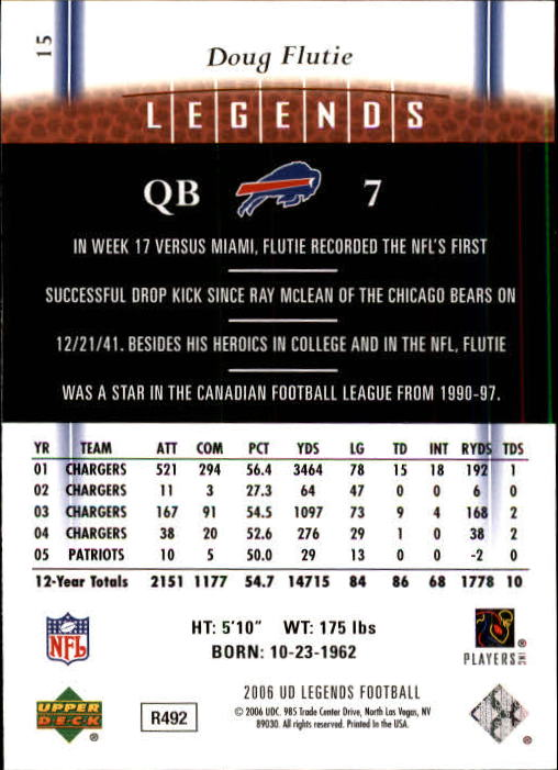 2006 Upper Deck Legends #15 Doug Flutie back image