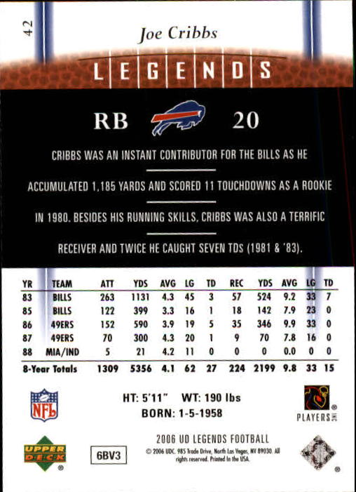 2006 Upper Deck Legends #42 Joe Cribbs back image