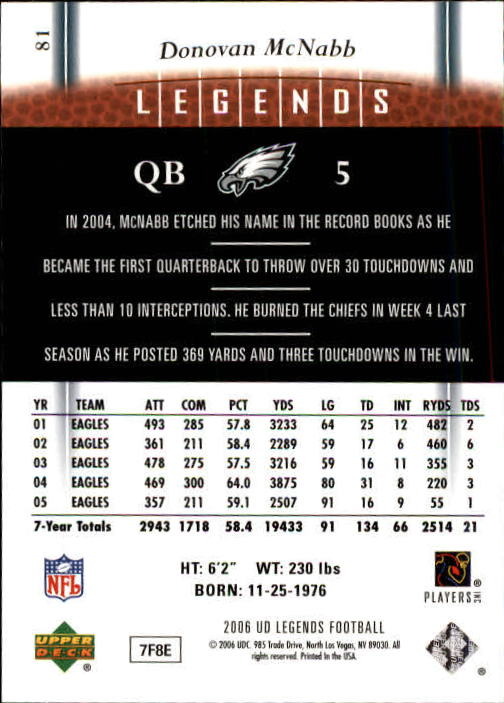 2006 Upper Deck Legends #81 Donovan McNabb back image