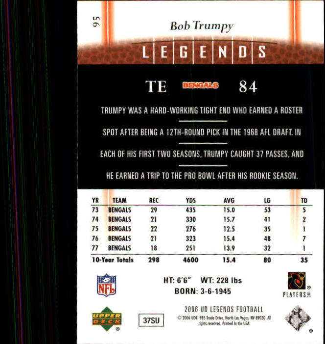 2006 Upper Deck Legends #95 Bob Trumpy back image