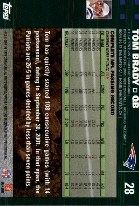2007 Topps #28 Tom Brady back image