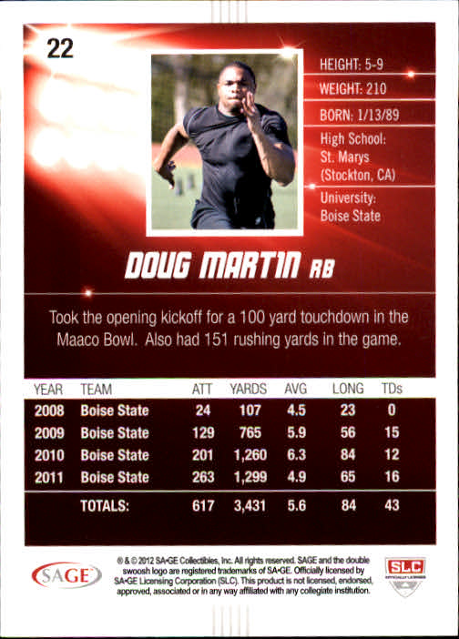 2012 SAGE HIT #22 Doug Martin back image