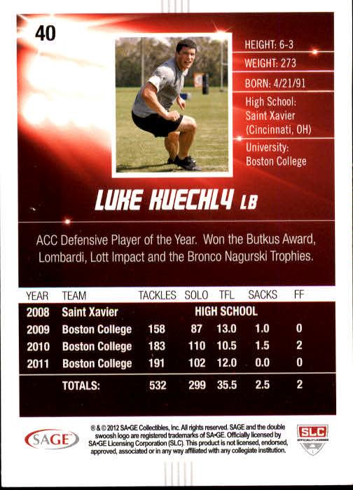2012 SAGE HIT #40 Luke Kuechly back image