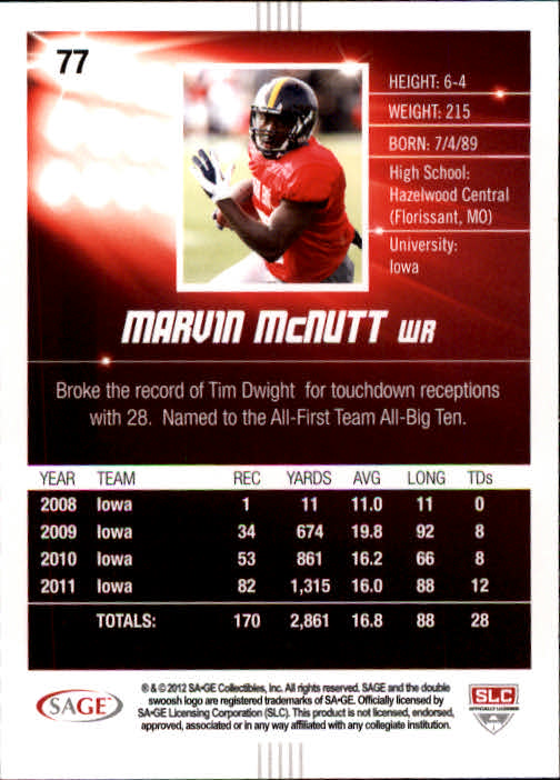 2012 SAGE HIT #77 Marvin McNutt back image