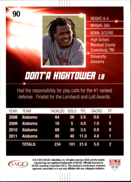 2012 SAGE HIT #90 Dont'a Hightower back image
