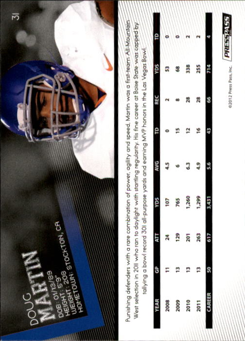 2012 Press Pass #31 Doug Martin back image