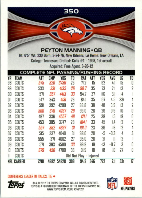 2012 Topps #350 Peyton Manning back image