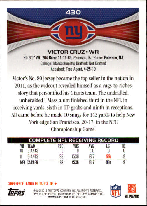 2012 Topps #430A Victor Cruz blue back image
