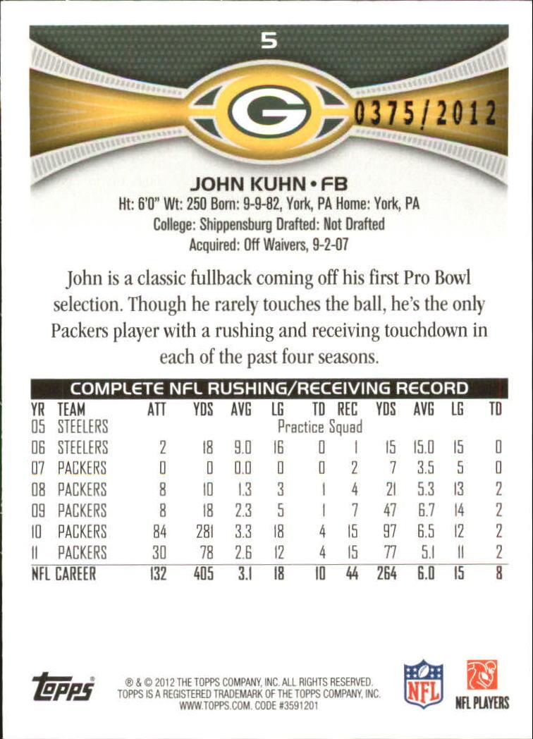 2012 Topps Gold #5 John Kuhn back image
